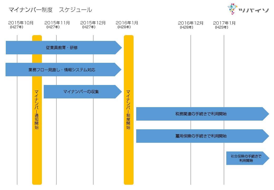 https://tsubaiso.jp/news/images/2_schedule.JPG