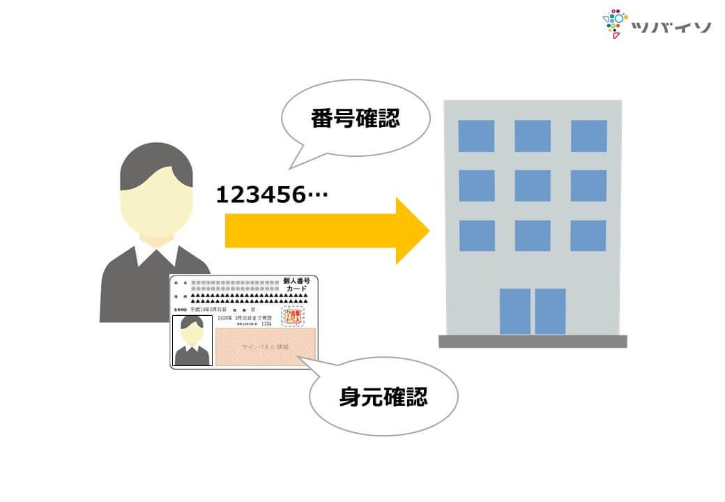 https://tsubaiso.jp/news/images/3_shutoku.JPG
